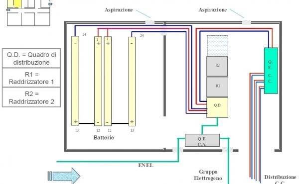 bozza semplice posizionamento batterie e QR